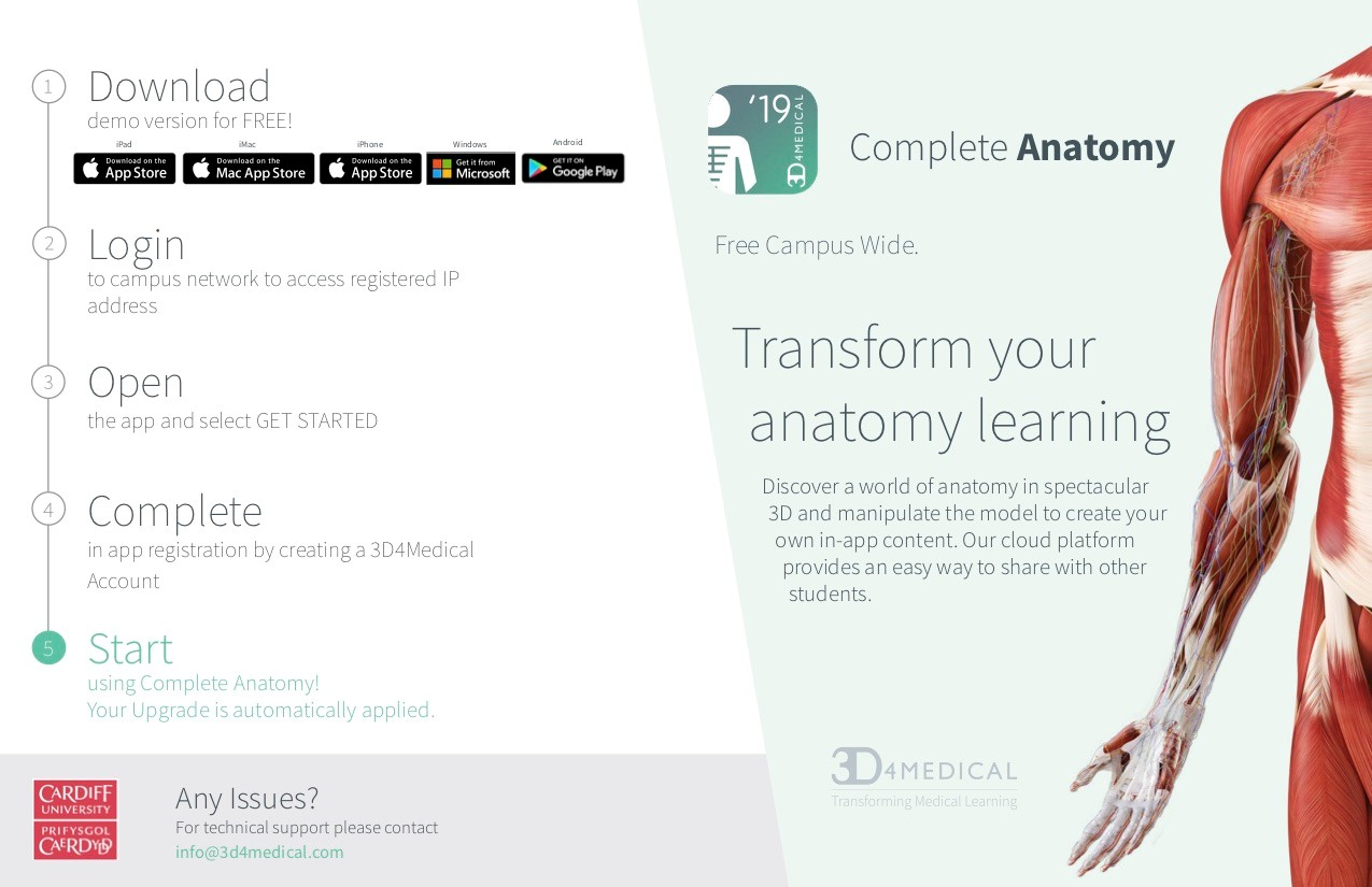 Access to Complete Anatomy | Biomedical & Life Sciences
