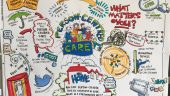 Person-Centred Care In Care Homes – What Are The Outcomes That Matter?