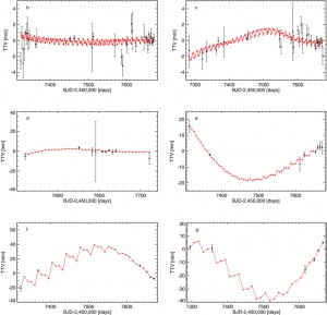 Transit Timing Variations of TRAPPIST-1