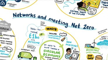 Networks and meeting net zero