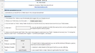 Spreadsheet of Twitter data